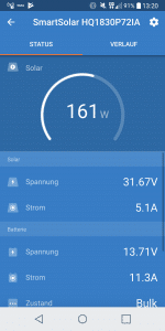 Victron Solarregler MPPT App mit 310Watt Solarpanele